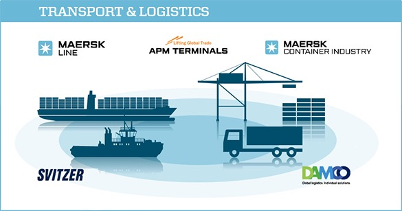 maersk to focus on transport and logistics Maersk Line Train Maersk Line Train