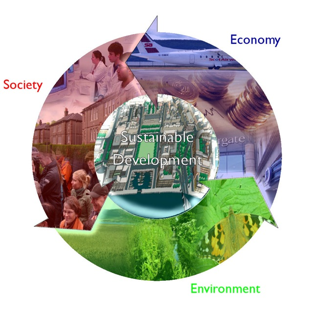 Sustainability circular graphic