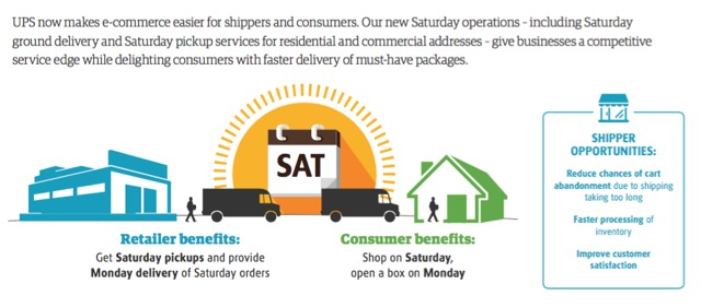 ups-launches-saturday-service